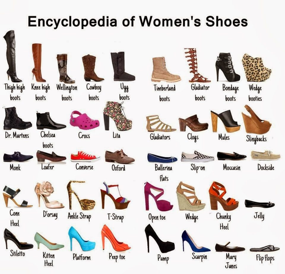 The Shoe Encyclopedia: A Thorough Guide To Every Type of ...